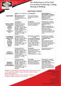 Maintanance Guide